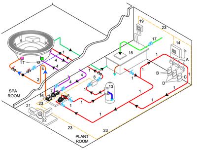 schema hydraulique spa